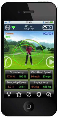 3Bays GSA- Zone Swing Analyzer app