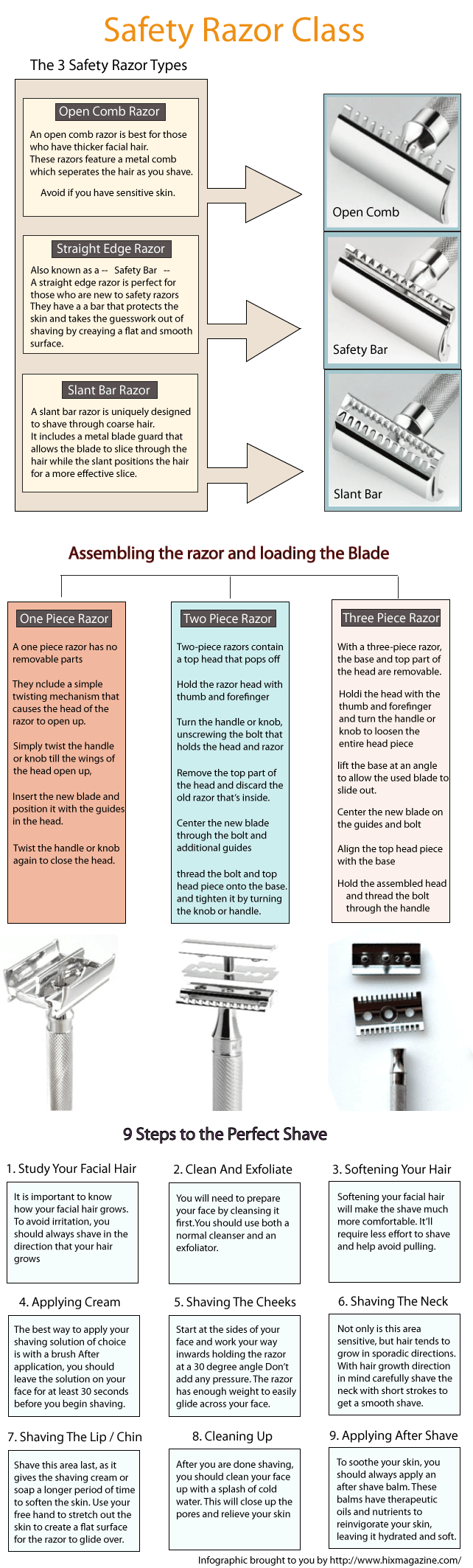 Safety Razor Class Infographic