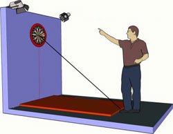 Distance from the Dartboard Bullseye to the Throw Line