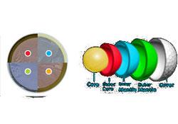 golf ball parts
