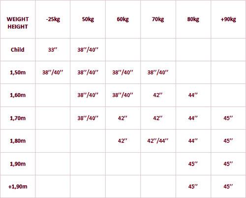 bodyboard-size-chart-table
