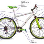 build a mountain bike