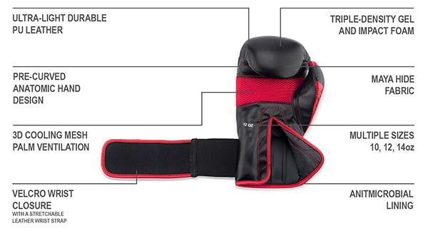 elite sports gloves design