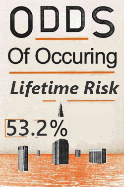 lifetime risk for drywall installers