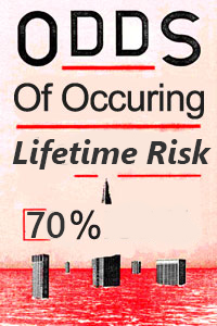lifetime risk for roofers