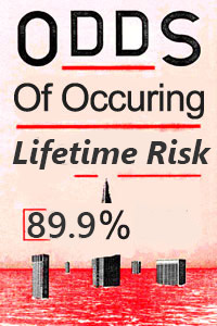 lifetime risk on injury for laborers