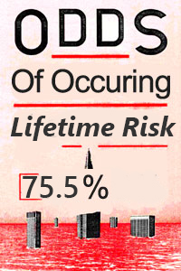 lifetime risk on injury for truck drivers